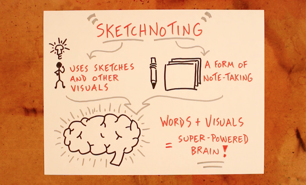 Sketchnote là gì